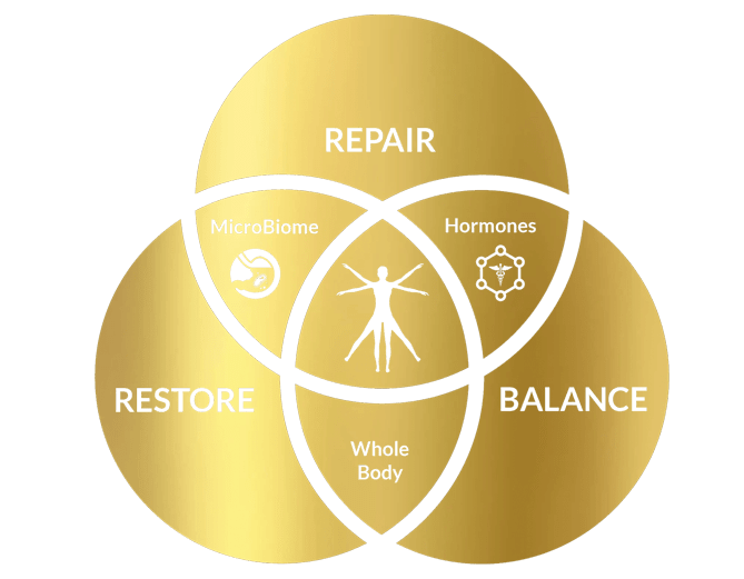 CCIM HEALING SYSTEM