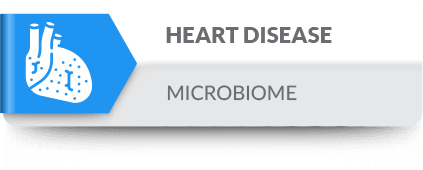 Alterations in the gut microbiome and metabolism with coronary artery disease severity