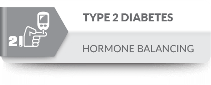 A chronic condition that affects the way the body processes blood sugar (glucose).